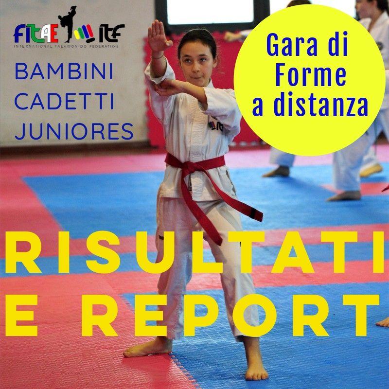 GARA DI FORME A DISTANZA<BR>  RISULTATI E REPORT<br> 20/05/2020